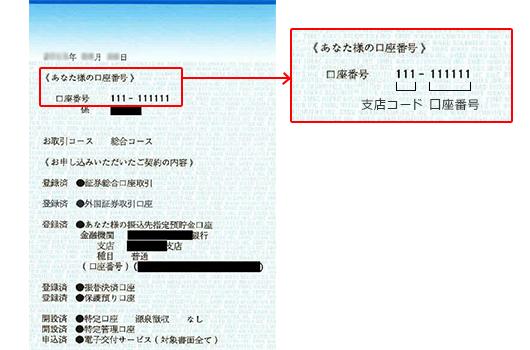 住友 金融 コード 銀行 三井